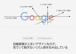 Googleの新ロゴのデザインの完成度がとてつもなく高い件について
